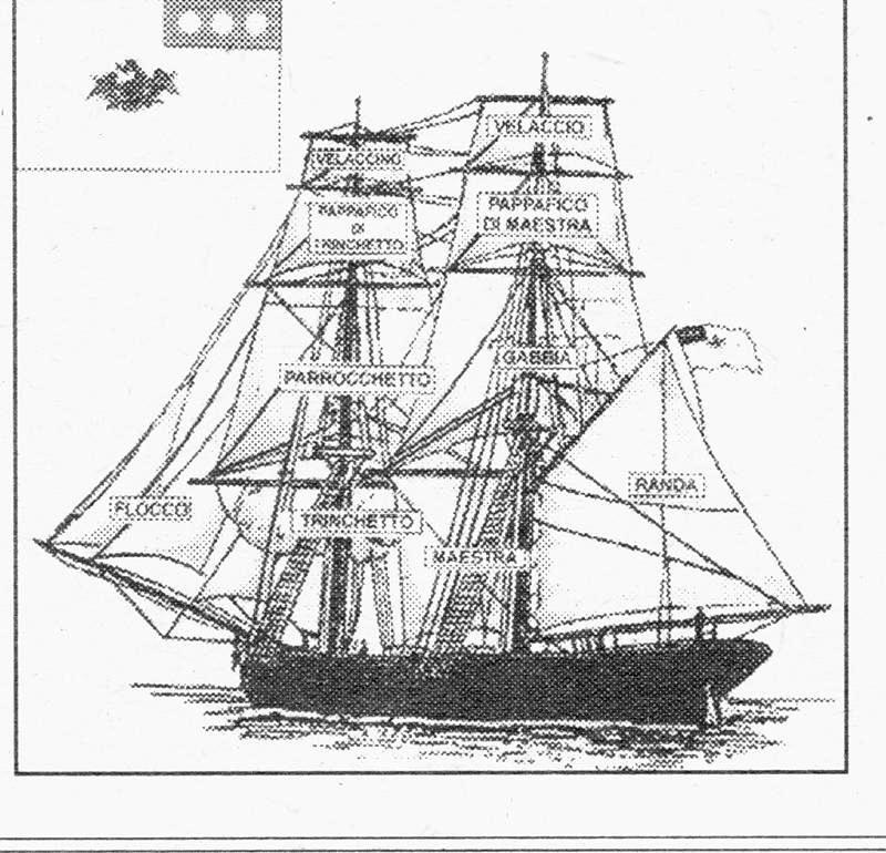 Velatura corabiei MARIȚA