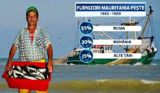 Flota de pescuit a Romaniei