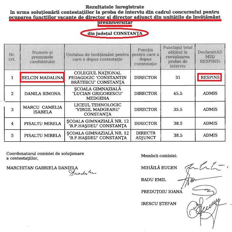 Comisia (din Focșani) de soluționare a contestațiilor a respins contestația contracandidatei. Evident, cei din Focșani au analizat și au decis în baza celor primite (posibil măsluite!?!) de la Inspectoratul Școlar din Constanța!