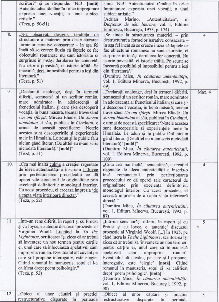 Pag. 5 din Raportul Comisiei de lucru cuprinde alte dovezi cu texter plagiate.